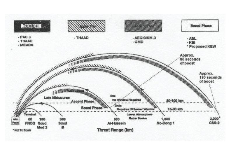 tbm-trajectory-1.jpg