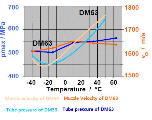 DM5363.png