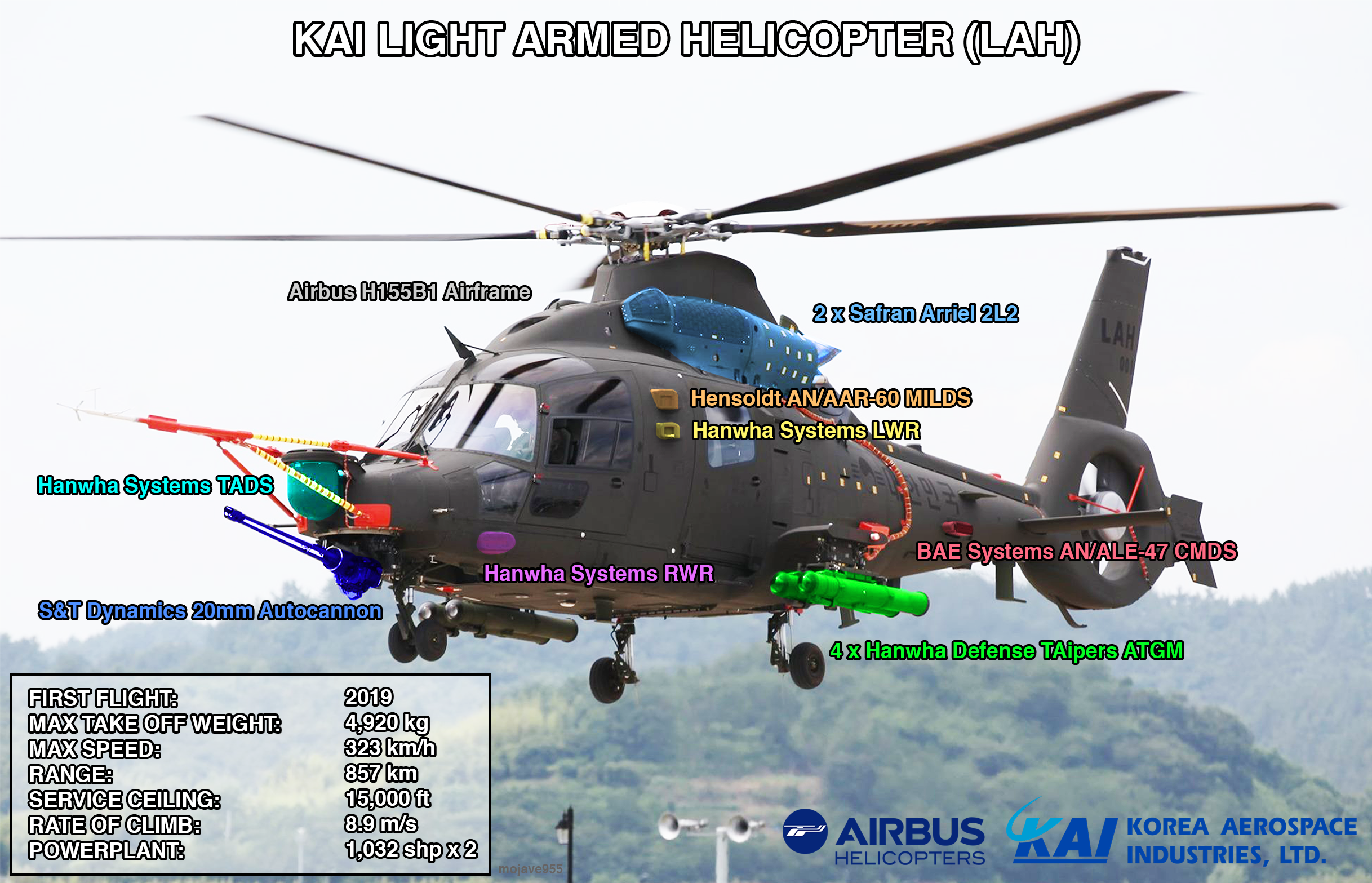 Light Armed Helicopter.png