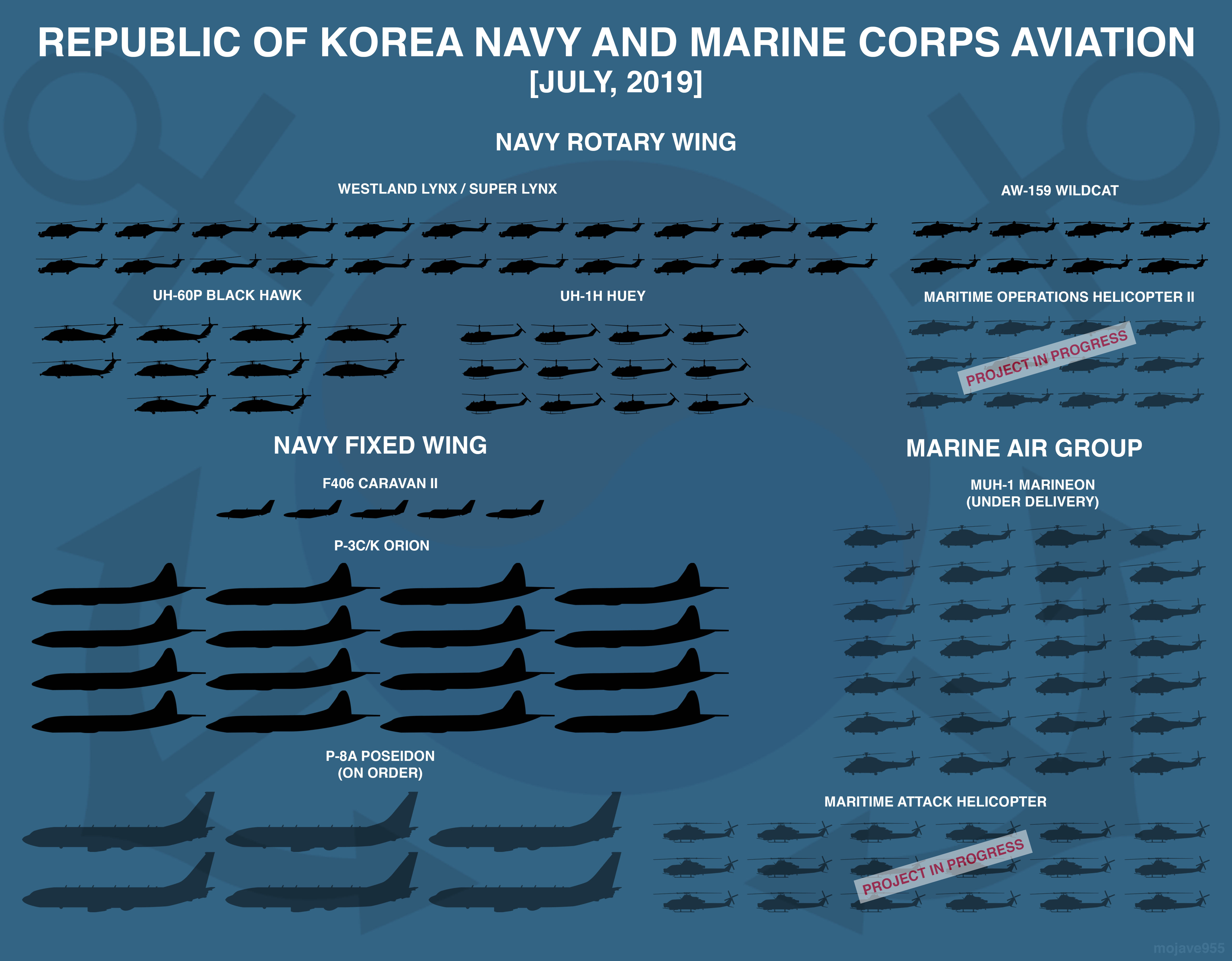 Naval and Marine Corps Aviation.png
