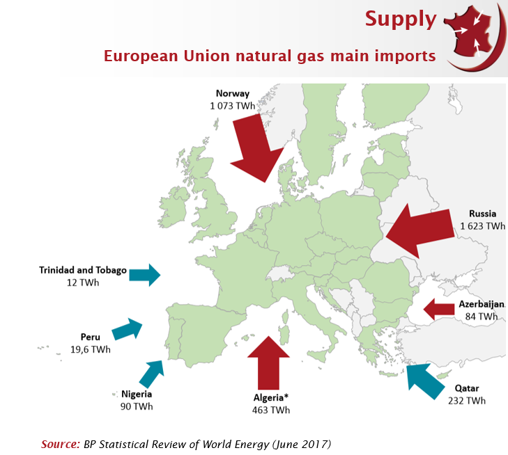 Full-European-Union-natural-gas-main-imports.png
