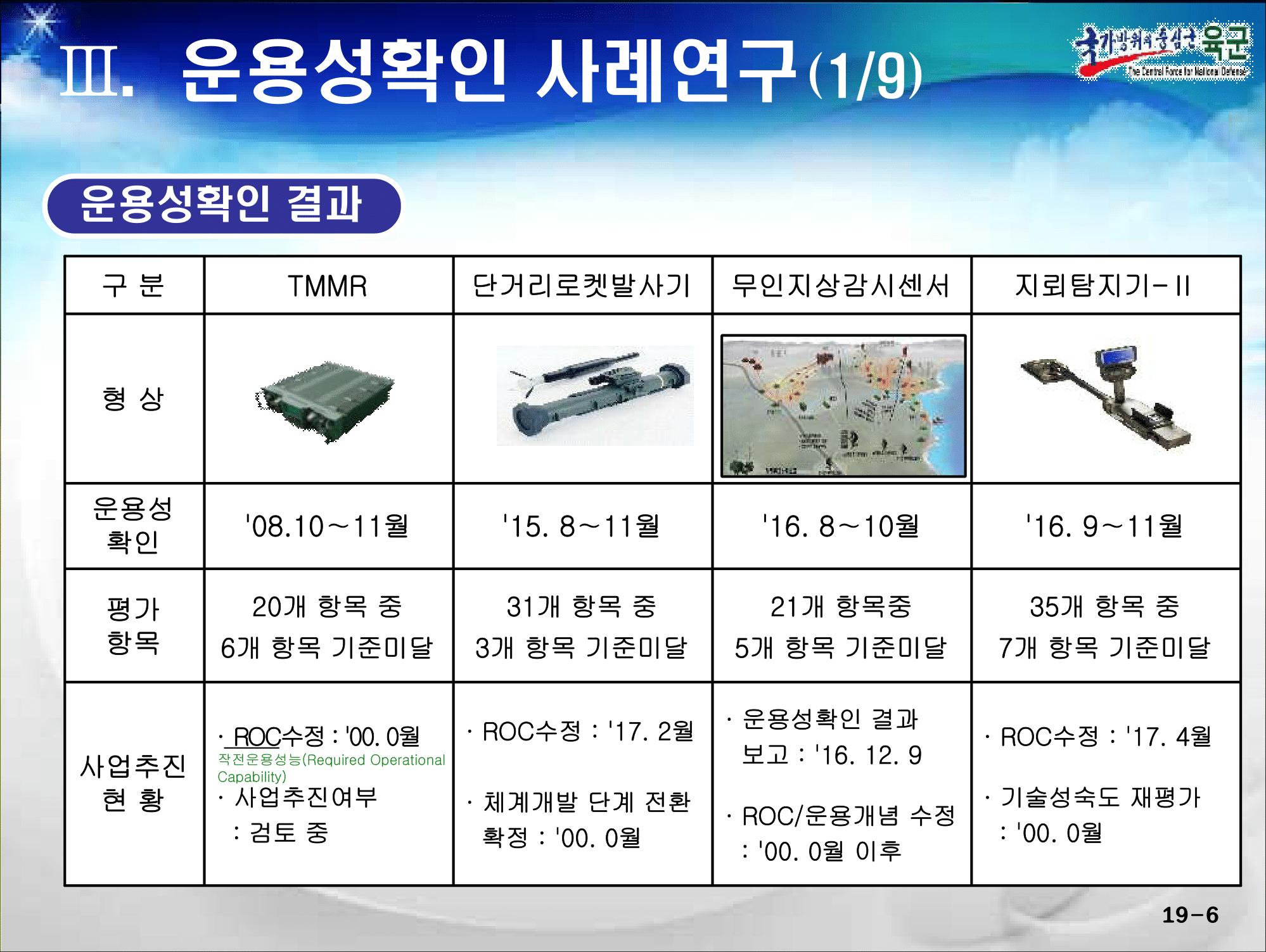 pdf2png.zip-[1-2-02]탐색개발 운용성확인 발전방안-[1-2-02]탐색개발 운용성확인 발전방안-06.png