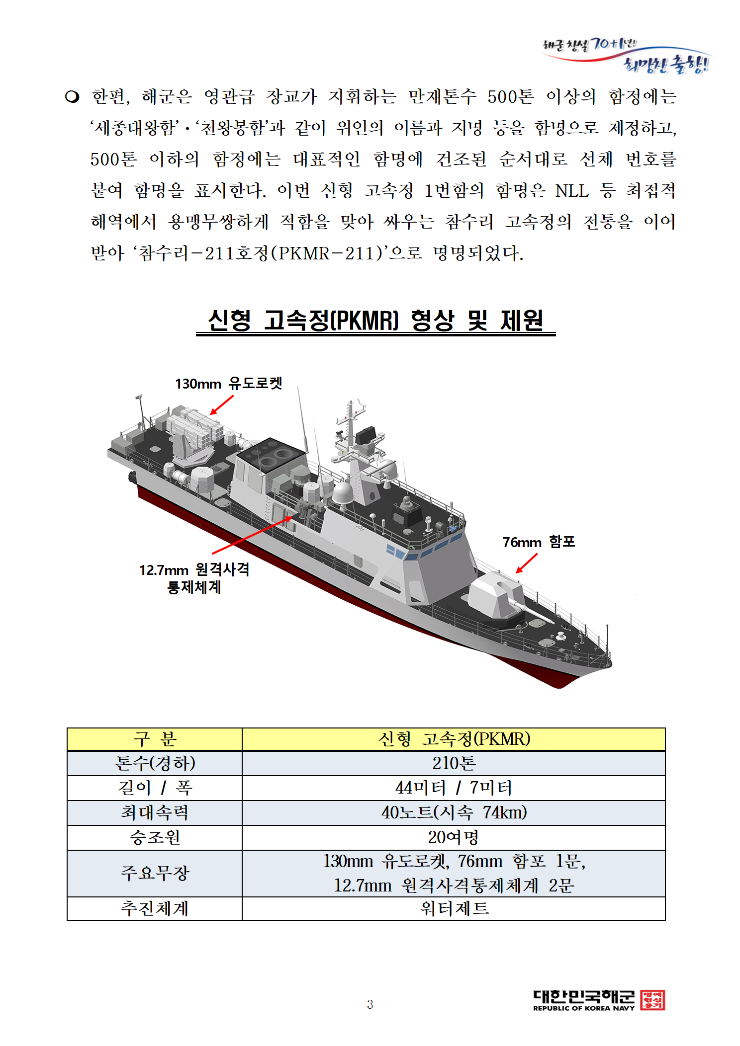 신형 고속정 PKMR 선도함 진수 보도자료003.png