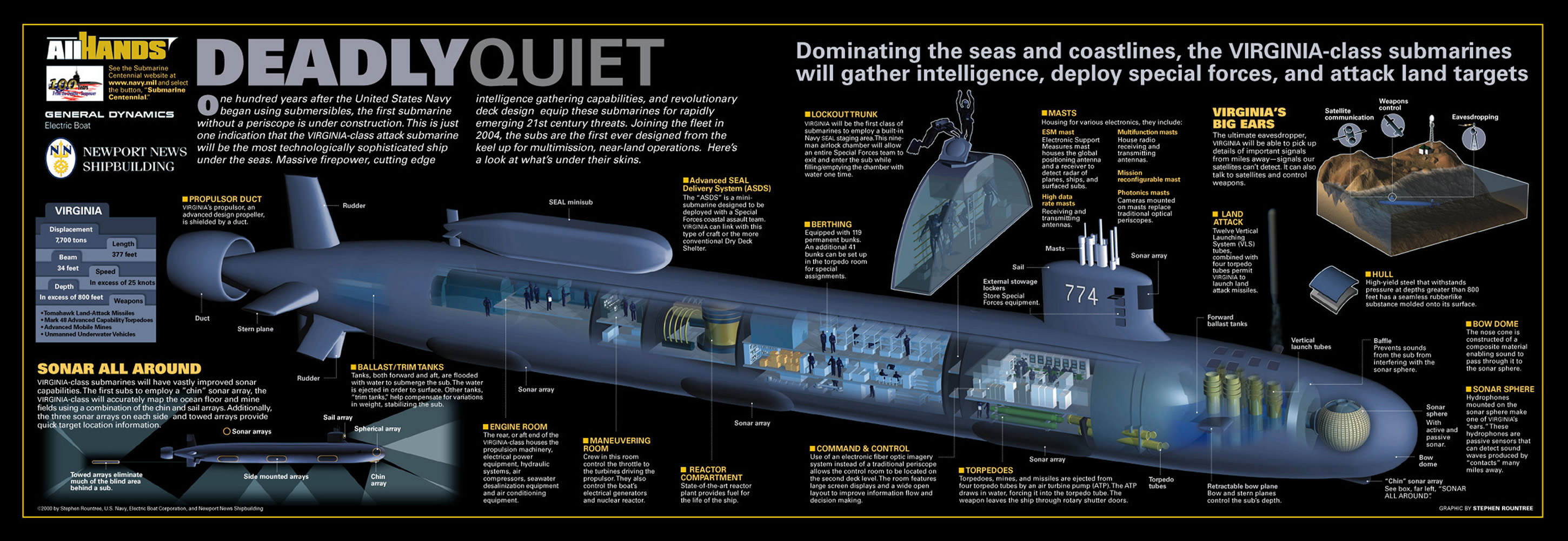 SHIP_SSN_Virginia_Class_Cutaway_lg.jpg