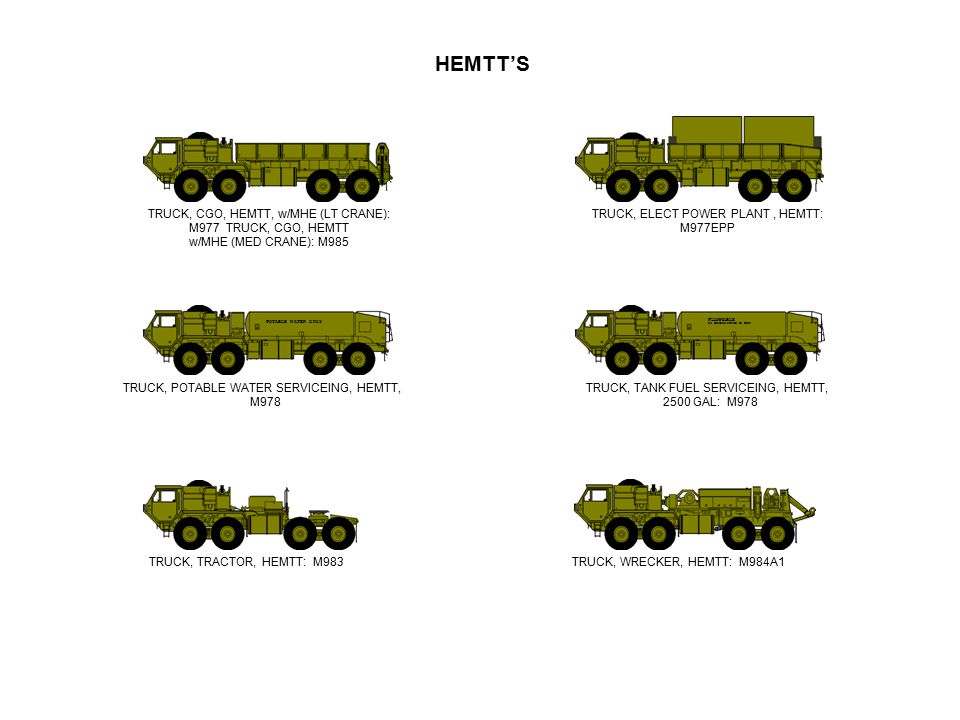 army vehicle powerpoint graphics