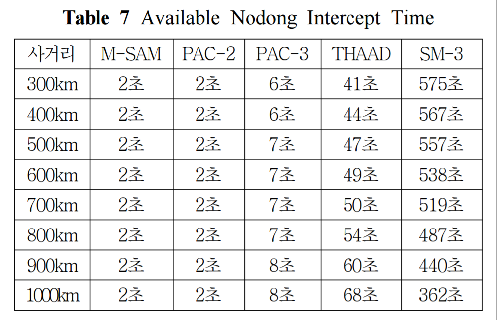 thaad 3..png