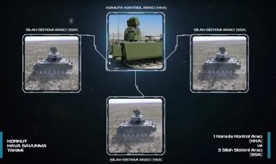 크기변환_02-04-탐지추적과 교전 차량이 분리된 터키의 신형 자주대공포 시스템.jpg